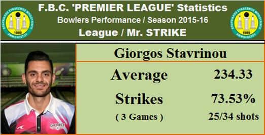 League STRIKER_premier