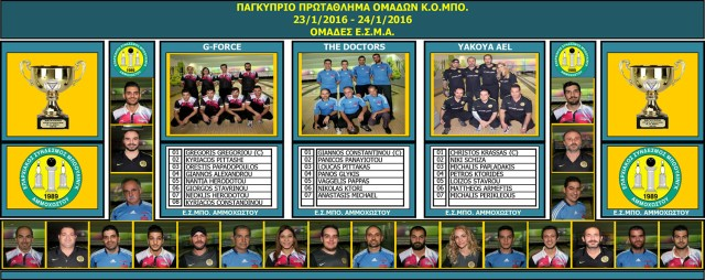NATIONAL CHAMPIONS LEAGUE 2015 _F.B.A. Teams Rosters_new-1500