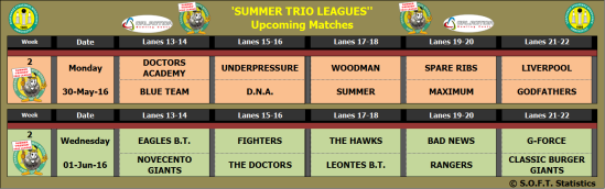 Summer Trio Leagues Next Week - W2