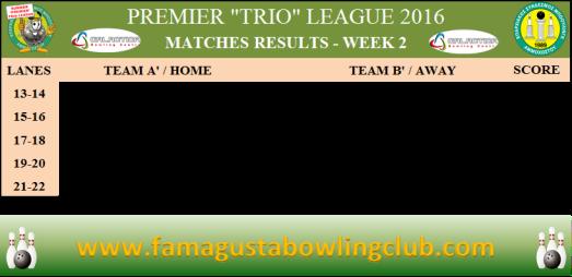 PREMIER TRIO League 2016 Matches Results