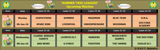 Summer Trio Leagues Next Week - W3