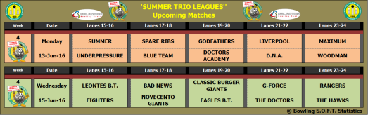 Summer Trio Leagues Next Week - W4