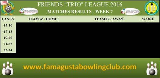 PREMIER Trio League Matches Results - W7