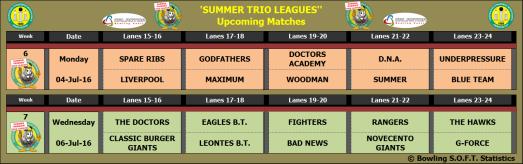Summer Trio Leagues Next Week - W6-7