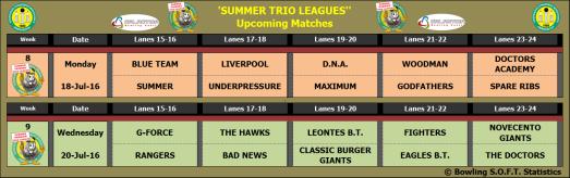 Summer Trio Leagues Next Week - W8-9