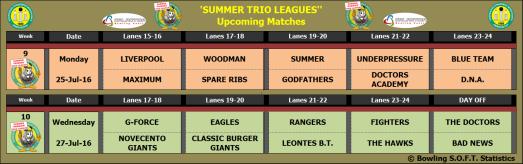 Summer Trio Leagues Next Week - W9-10