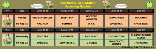 Summer Trio Leagues Next Week - W9-10