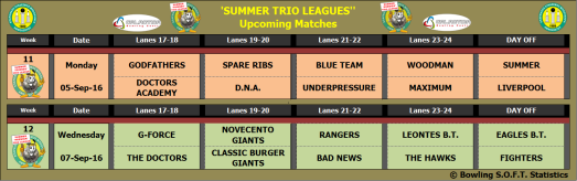 Summer Trio Leagues Next Week - W11-12