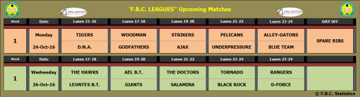f-b-c-leagues-next-matches-f2p2