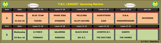 f-b-c-leagues-next-matches-f3p3