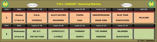 f-b-c-leagues-next-week-f1-p1