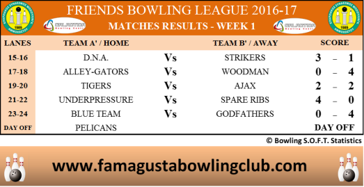 friends-league-matches-results-w1