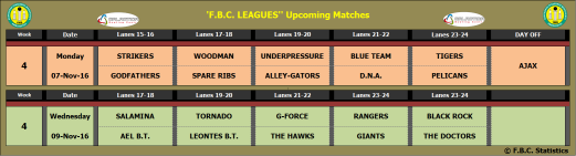 f-b-c-leagues-next-matches-f4p4