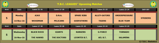 f-b-c-leagues-next-matches-f5p5