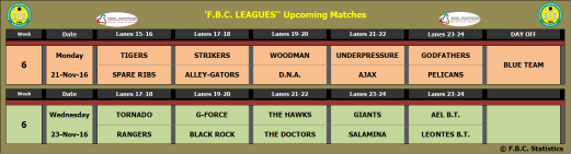 f-b-c-leagues-next-matches-f6p6