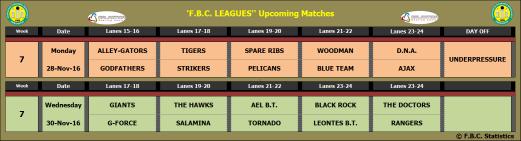 f-b-c-leagues-next-matches-f7p7