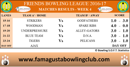 friends-league-matches-results-w4