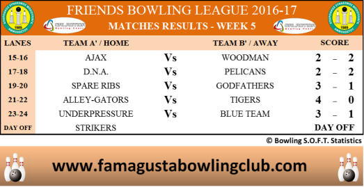 friends-league-matches-results-w5
