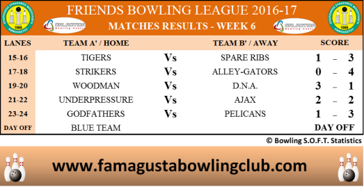 friends-league-matches-results-w6