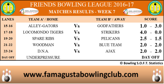 friends-league-matches-results-w7