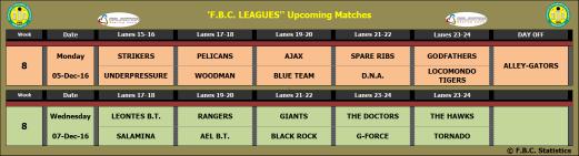 f-b-c-leagues-next-matches-f8p8