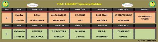 f-b-c-leagues-next-matches-f9p9