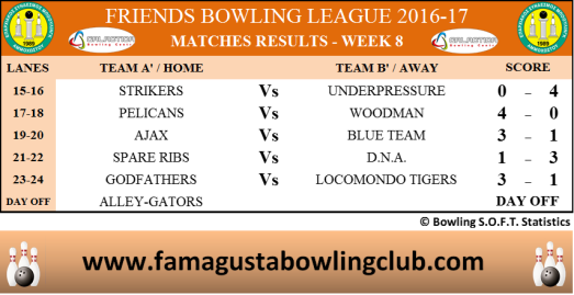 friends-league-matches-results-w8