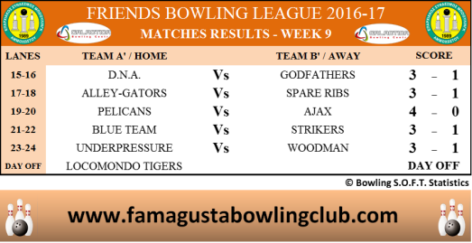 friends-league-matches-results-w9