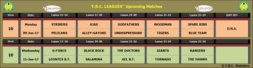 f-b-c-leagues-next-matches-f10p10