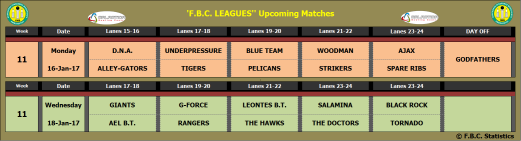 f-b-c-leagues-next-matches-f11p11