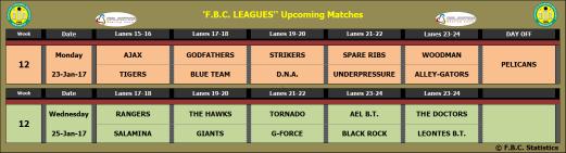 f-b-c-leagues-next-matches-f12p12