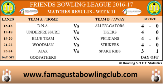 friends-league-matches-results-w11