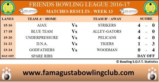 friends-league-matches-results-w13
