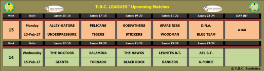 f-b-c-leagues-next-matches-f15p14