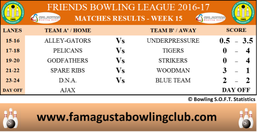 friends-league-matches-results-w15